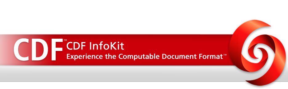 CDF InfoKit—Experience the Computable Document Format