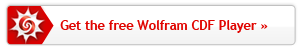 Get the free Wolfram CDF Player