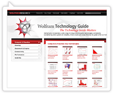 Wolfram Technology Guide