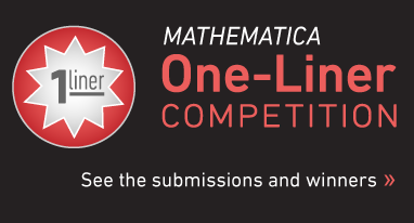 Mathematica One-Liner Competition—See the submissions and winners