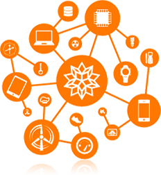 The Wolfram Approach to the Internet of Things