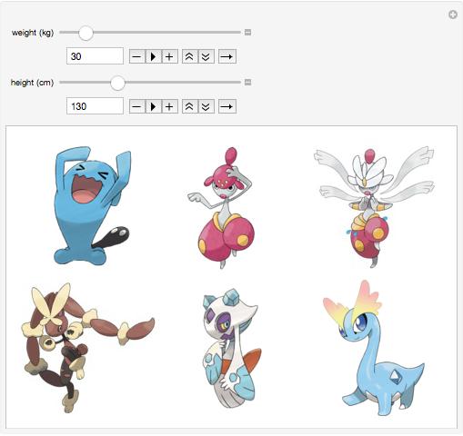 Find Powerful Pokémon: New in Wolfram Language 11