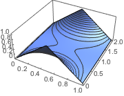 Solve a Dirichlet Problem for the Laplace Equation: New in
