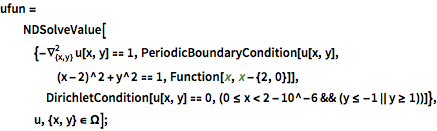 Solve a Poisson Equation with Periodic Boundary Conditions