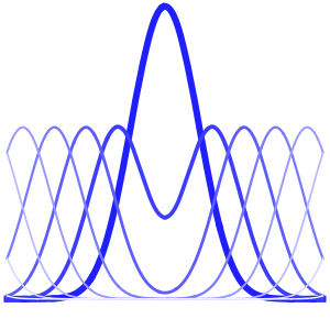 Partial Differential Equations: New in Wolfram Language 11