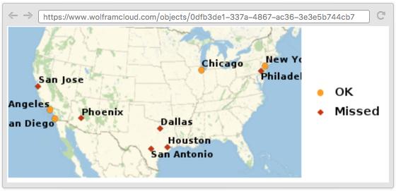 Online Quiz Generation: New in Wolfram Language 11