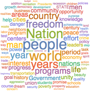 Frequency of Common Nouns in Speeches: New in Wolfram