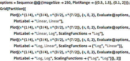 Scale Any Axes: New in Wolfram Language 11