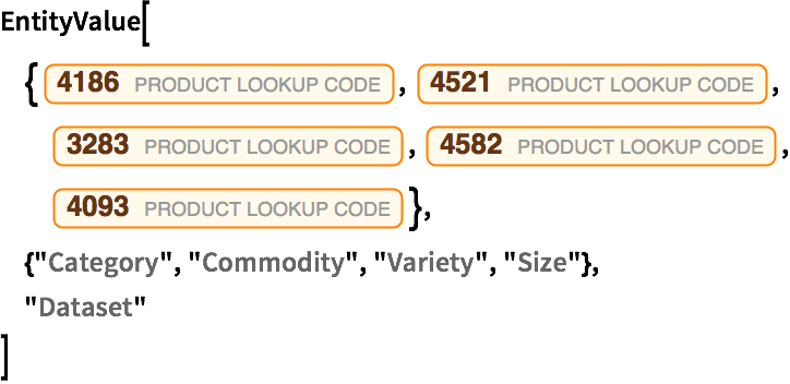 Investigate Price Look-Up (PLU) Codes: New in Wolfram