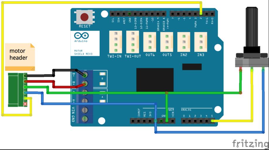 Arduino Pid Rpm Control