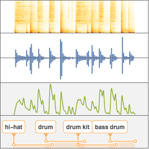 Generate Sound from Image Using Inverse Spectrogram: New in