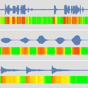 Generate Sound from Image Using Inverse Spectrogram: New in Wolfram