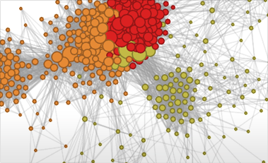 Social Network Analysis: New in Mathematica 9
