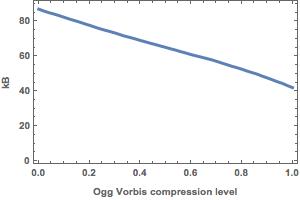 Import & Export Ogg Vorbis Files: New in Mathematica 10