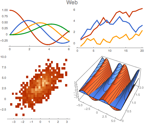 Use plot themes to customize plots new in mathematica 10 click to play animation ccuart Gallery