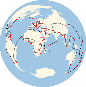 how to find shortest path