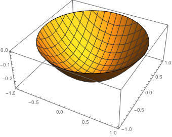 Solve Partial Differential Equations over Regions: New in Mathematica 10
