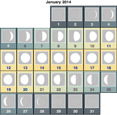 Create a Moon Phase Calendar: New in Mathematica 10