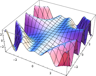 Graphics: New in Mathematica 8