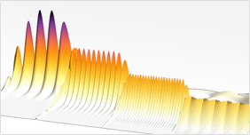 Integrated Wavelet Analysis