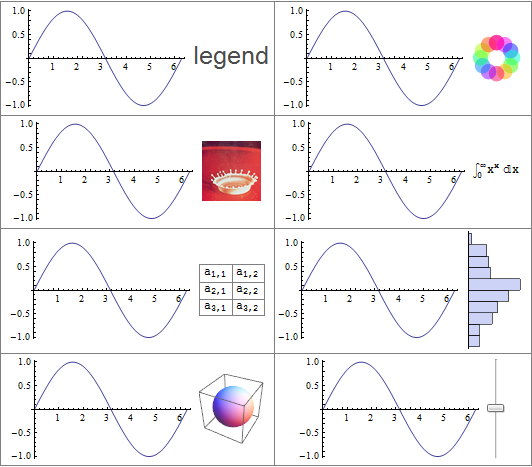 Use Anything as a Legend: New in Mathematica 9