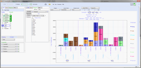 Best Viewpoints Data Analysis Made Simple