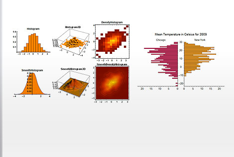 wolfram and mathematica solutions for statistics