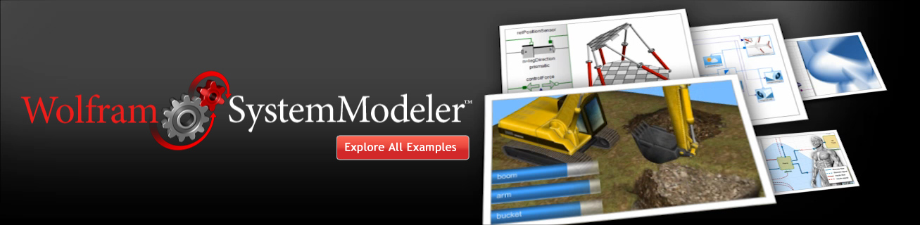Wolfram SystemModeler | Explore All Examples