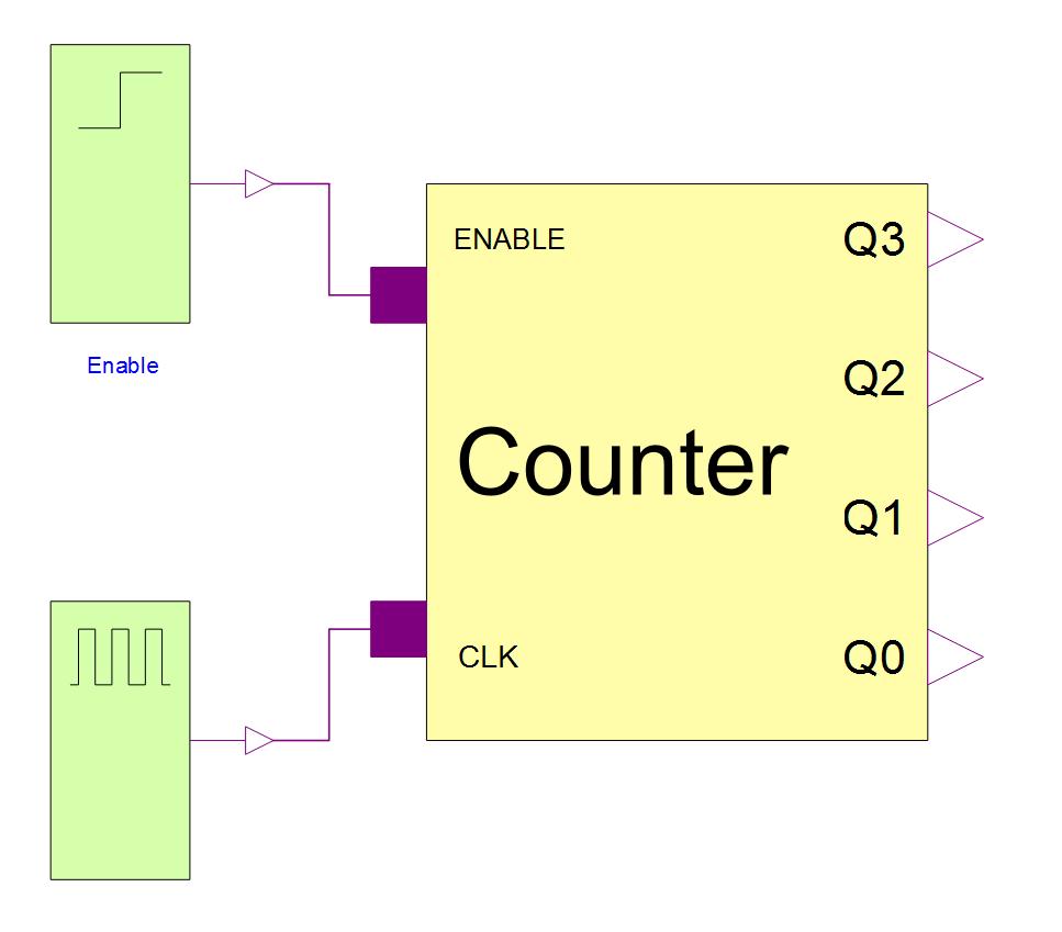 Binary Counter U2014systemmodeler Model