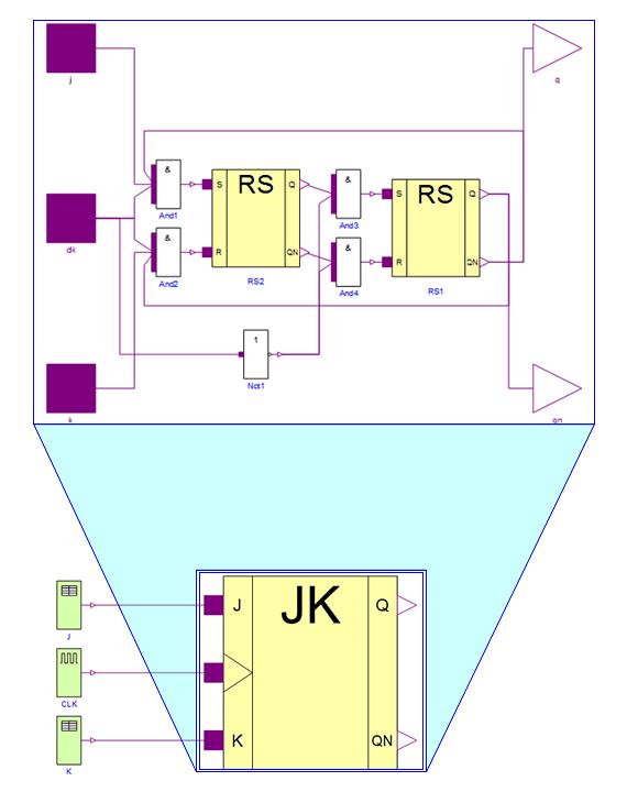 Flip-Flop—SystemModeler Model