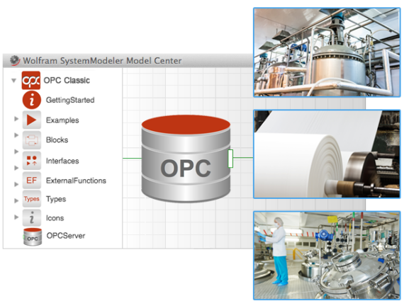 Connecting Systems with OPC—SystemModeler Model
