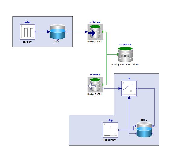 OPC UA Tank System—SystemModeler Model
