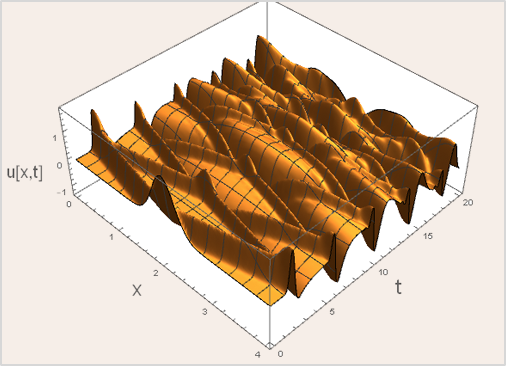 Solving PDEs with NDSolve--Wolfram U Instructor-Led Course